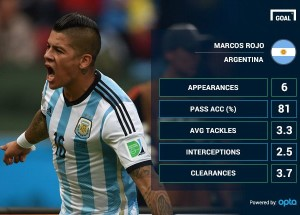 Manchester United agree €20m + Nani deal for Rojo