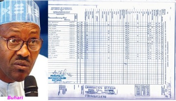 Implications of big question mark on Buhari's qualification
