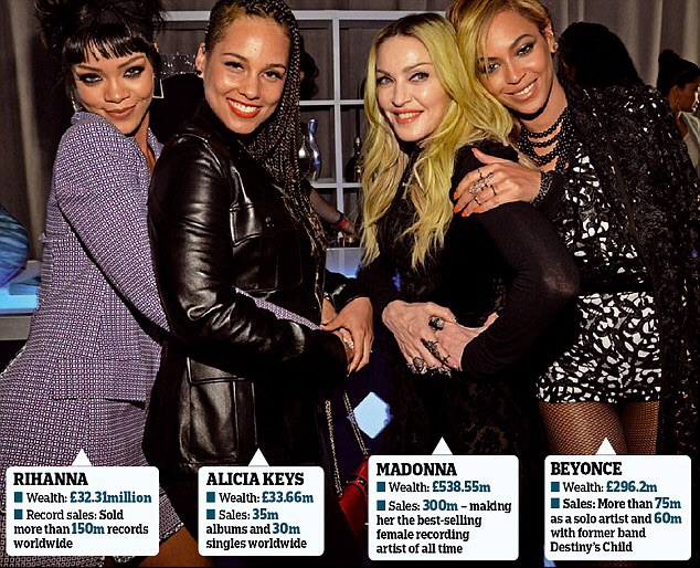 Rihanna, Alicia, Madonna, Beyonce hatch plan to make more cash from their songs