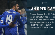 FA Cup: Wolves coach Paul Lambert  gives it to 'relentless' Chelsea