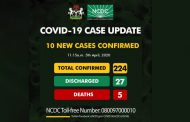 Ten new confirmed cases of COVID-19 bring Nigeria's total to 224