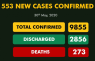 Nigeria reports 553 new COVID-19 cases, highest daily number so far